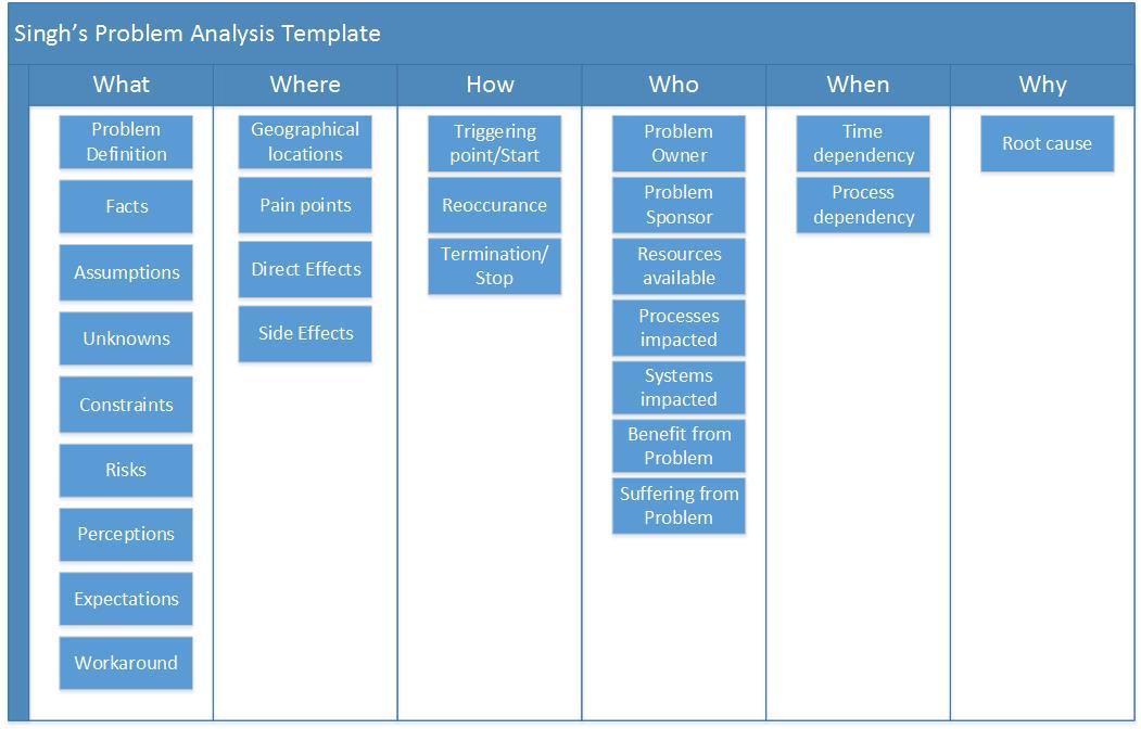 Eastman Kodak Financial Analysis Essay