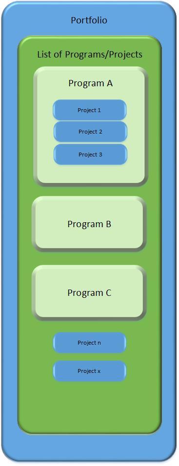 Heirarcy Portfolio Program Project