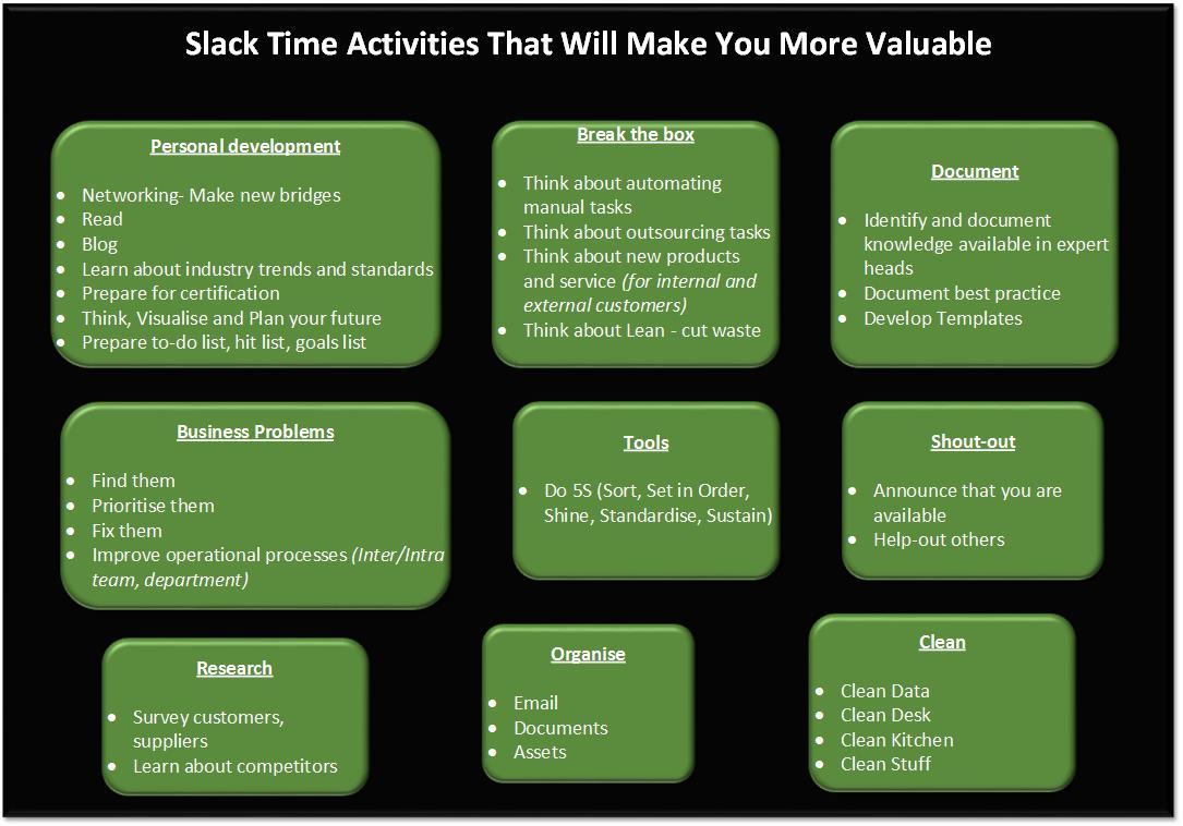 slack time activities1
