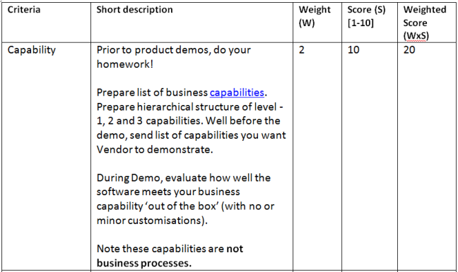 software selection criteria template - shortlisting criteria template choice image template
