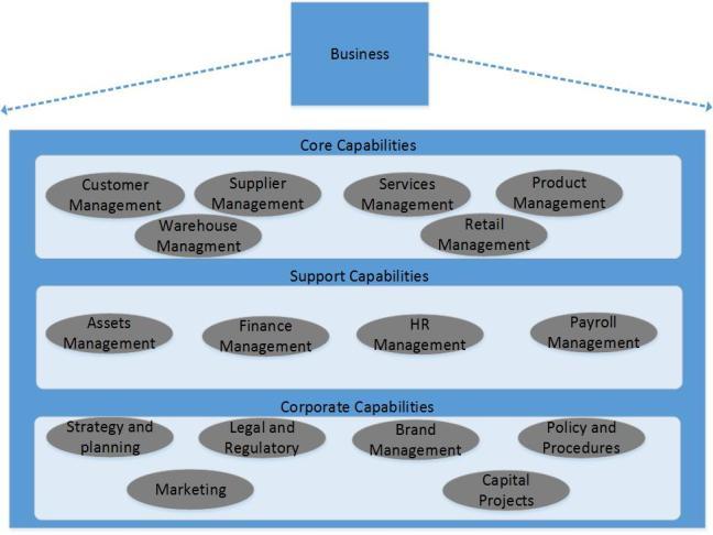 Business_cap