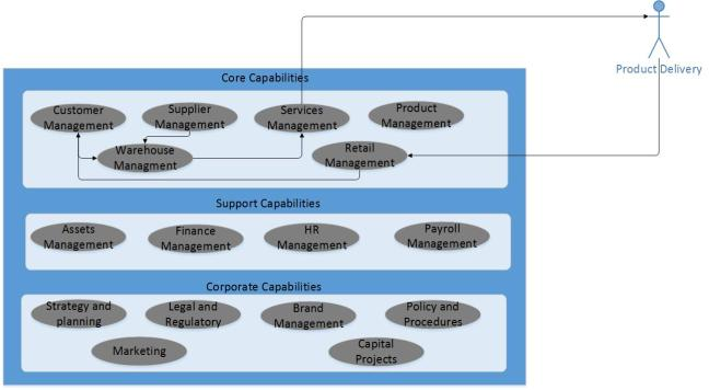 Business_capability_inter